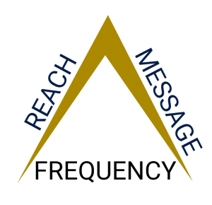 reach  message frequency